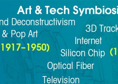 Art & Tech Symbiosis